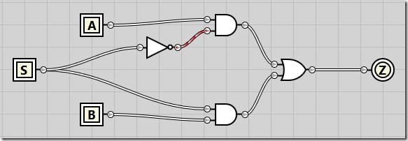 Creating Multiplexers Using Logic Gates Mark S Rasmussen