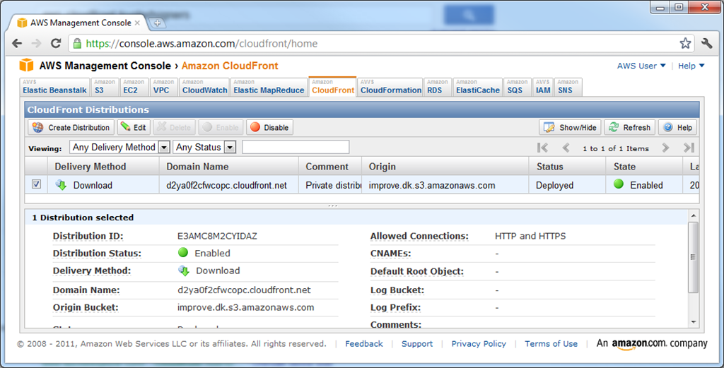 How to Set Up and Serve Private Content Using S3 and Amazon